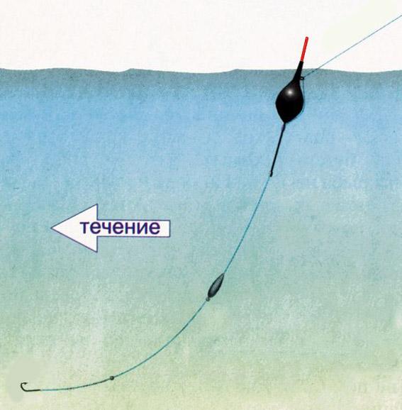 Как ловить хариуса на спиннинг и выбрать снасть